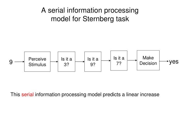 A serial information processing