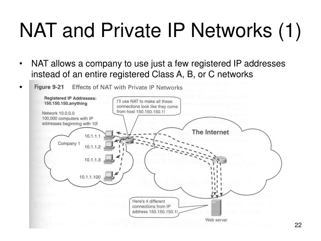 NAT and Private IP Networks (1)