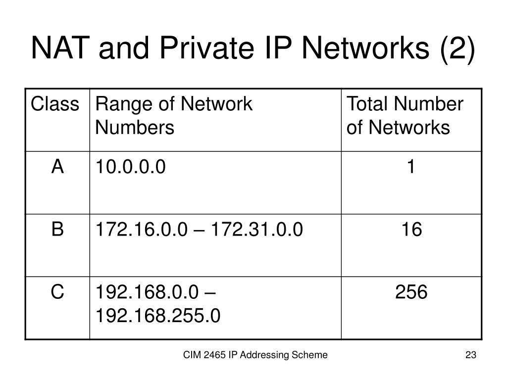 NAT and Private IP Networks (2)