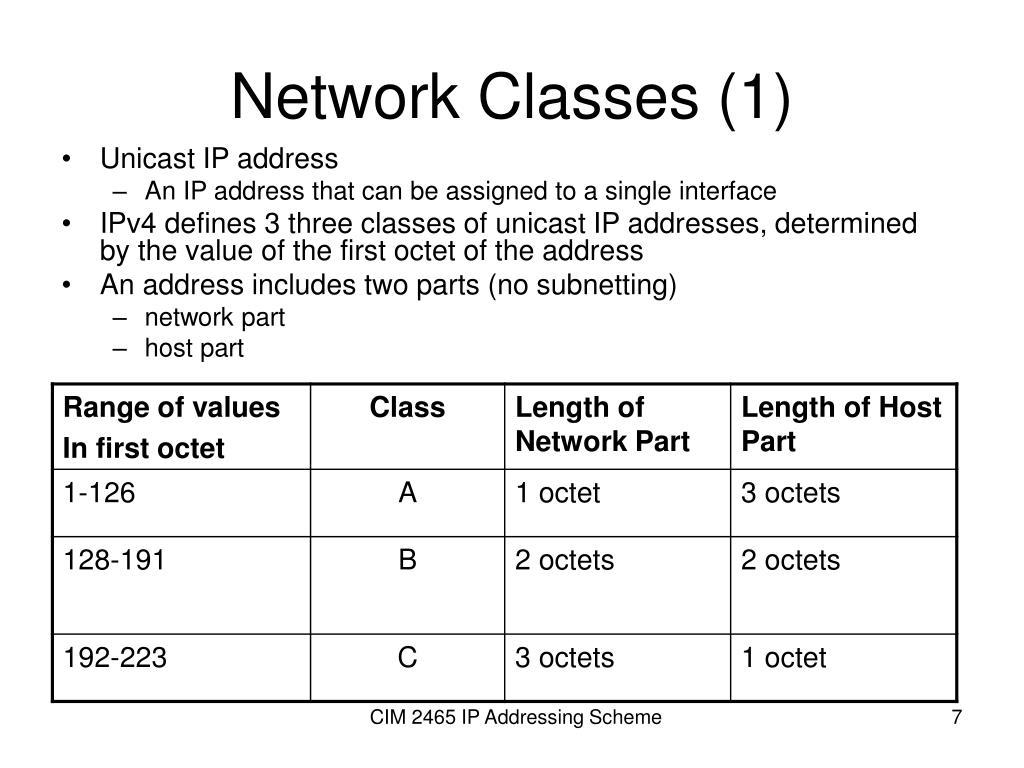 Network Classes (1)