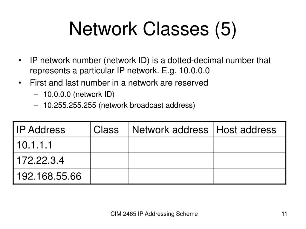 Network Classes (5)