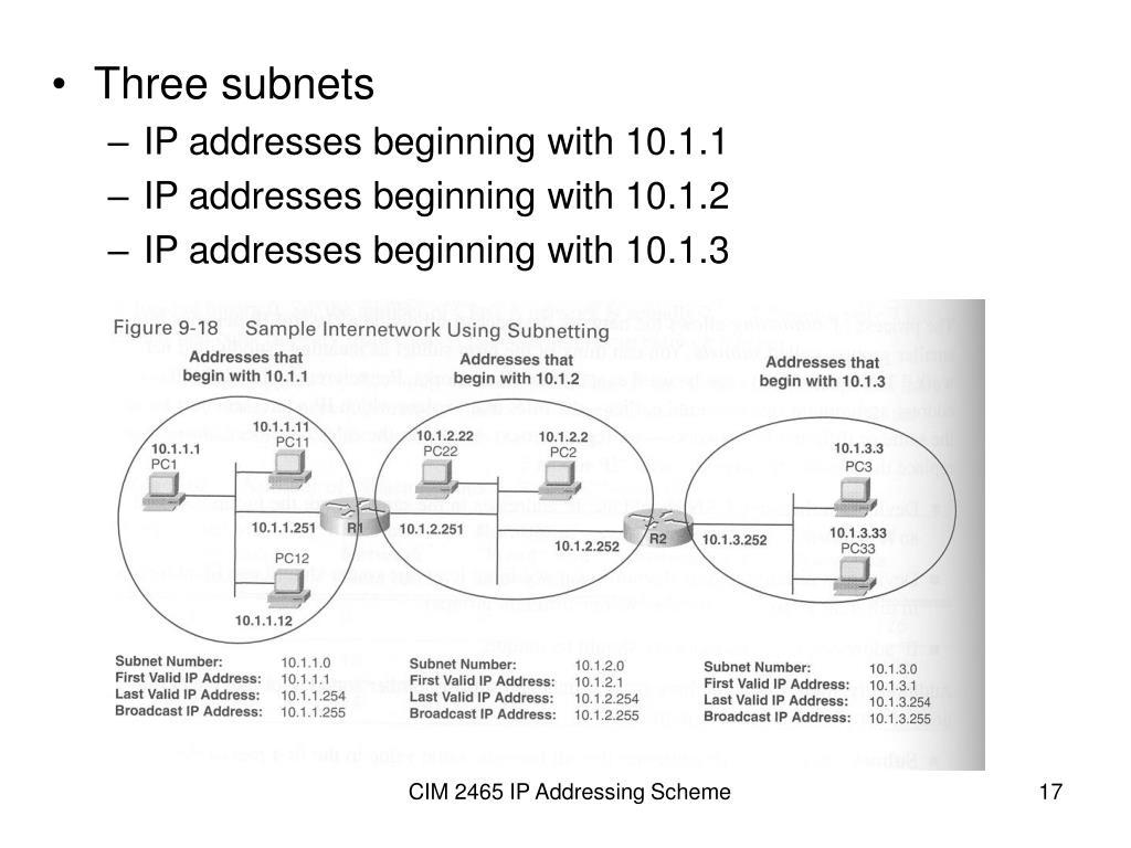 Three subnets