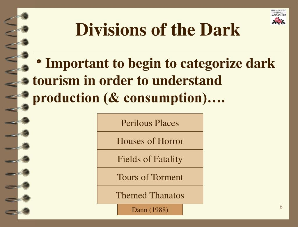 Divisions of the Dark