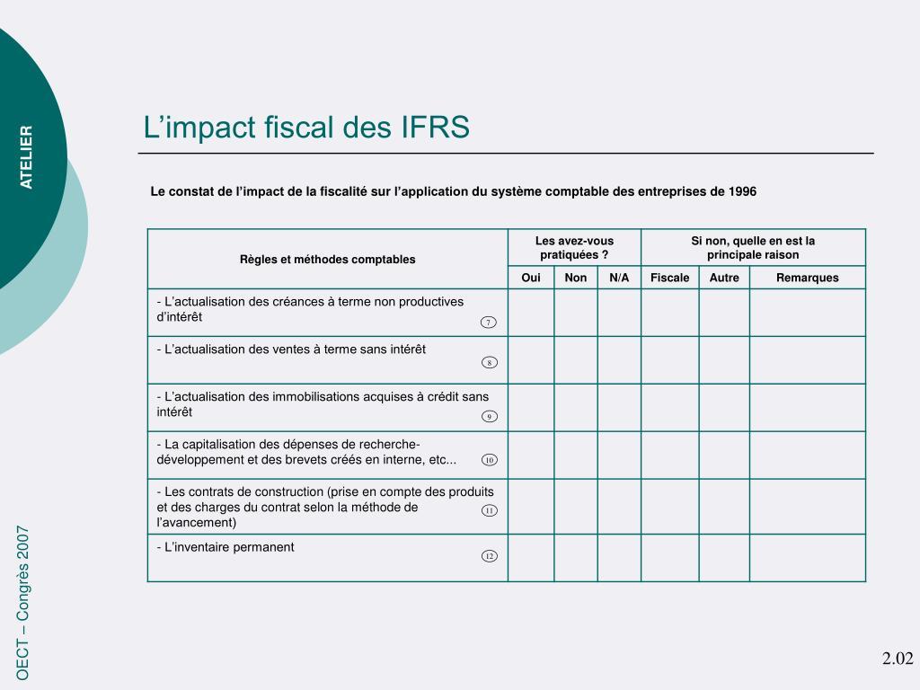 Le constat de l'impact de la fiscalité sur l'application du système comptable des entreprises de 1996
