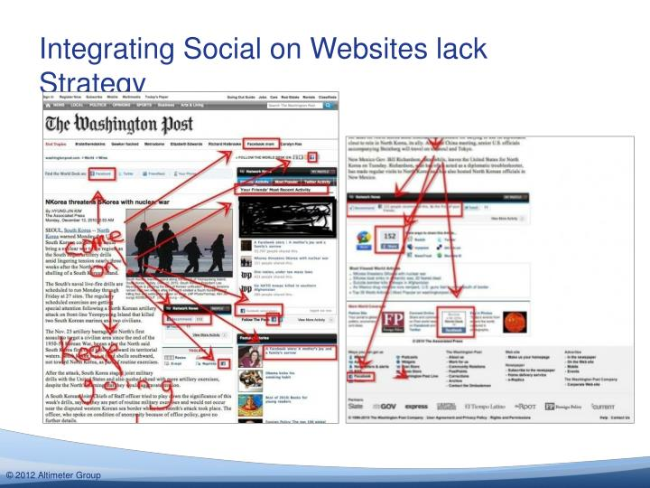 Integrating Social on Websites lack Strategy