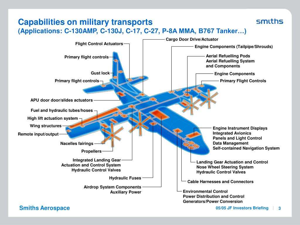 Capabilities on military transports