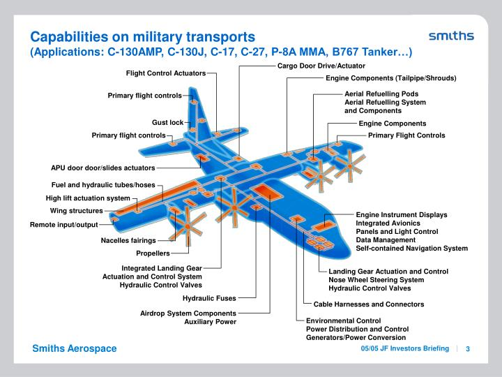 Capabilities on military transports applications c 130amp c 130j c 17 c 27 p 8a mma b767 tanker
