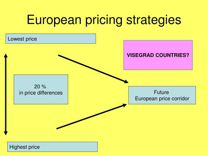 European pricing strategies