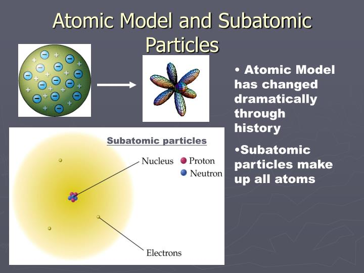Atomic model and subatomic particles