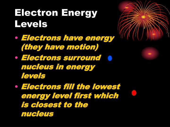Electron Energy