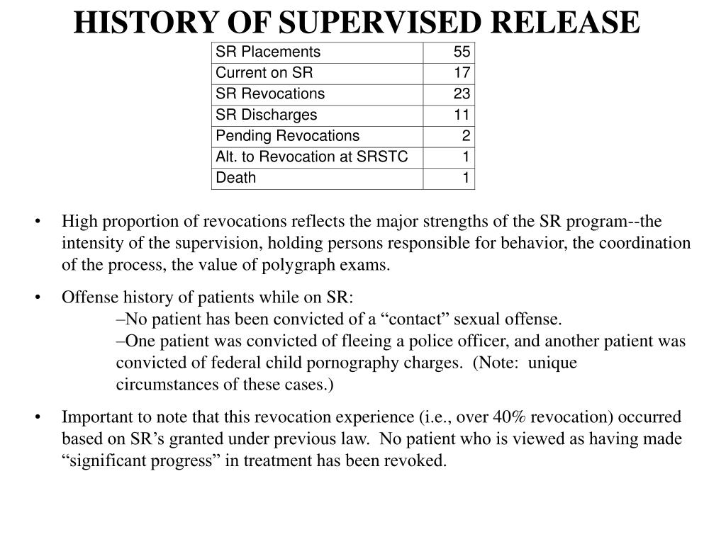 HISTORY OF SUPERVISED RELEASE