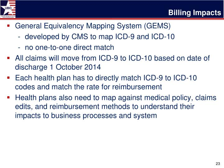 Billing Impacts