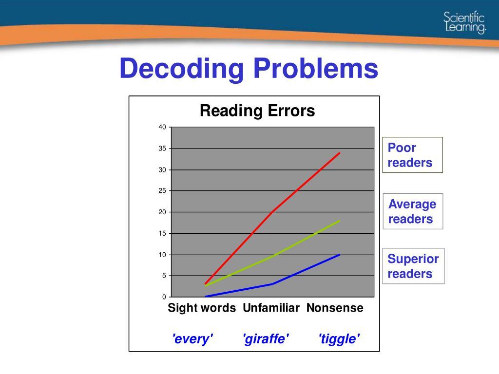 Decoding Problems