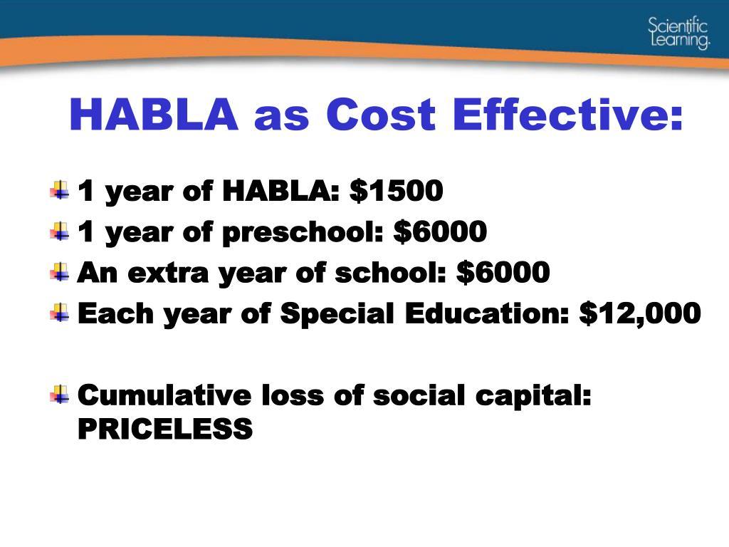 HABLA as Cost Effective: