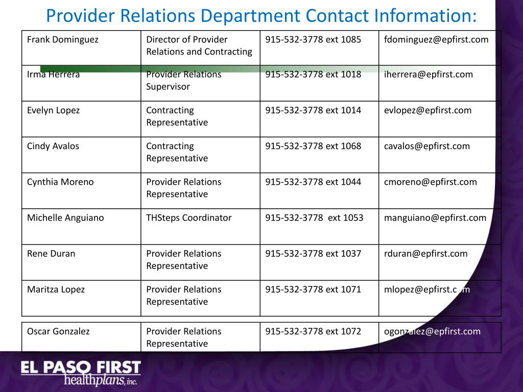 Provider Relations Department Contact Information: