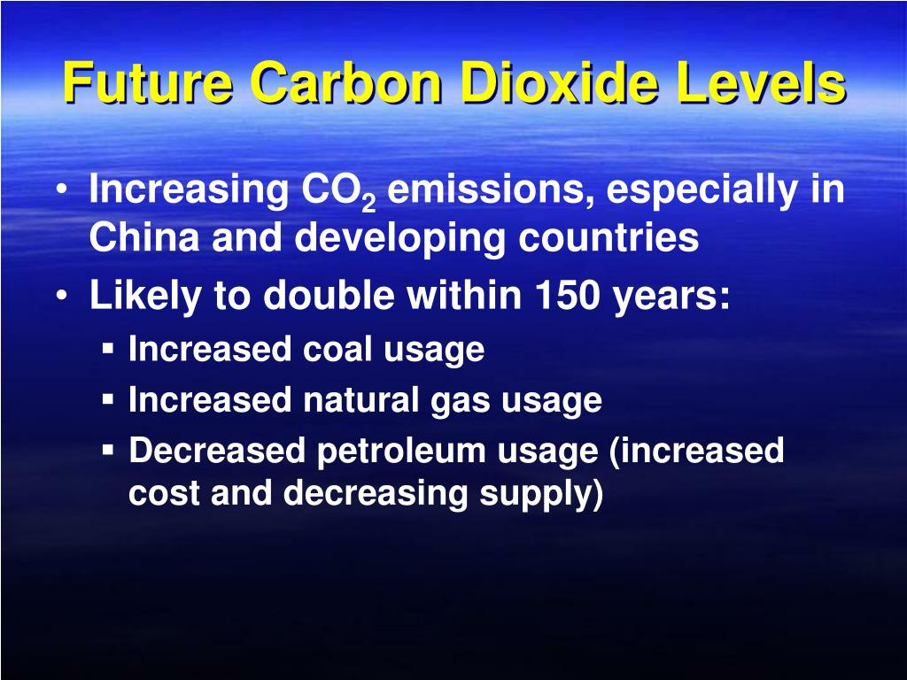 Future Carbon Dioxide Levels