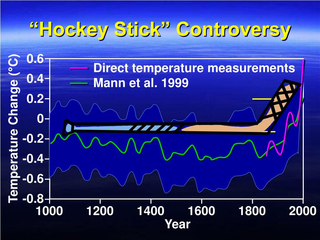 """Hockey Stick"" Controversy"