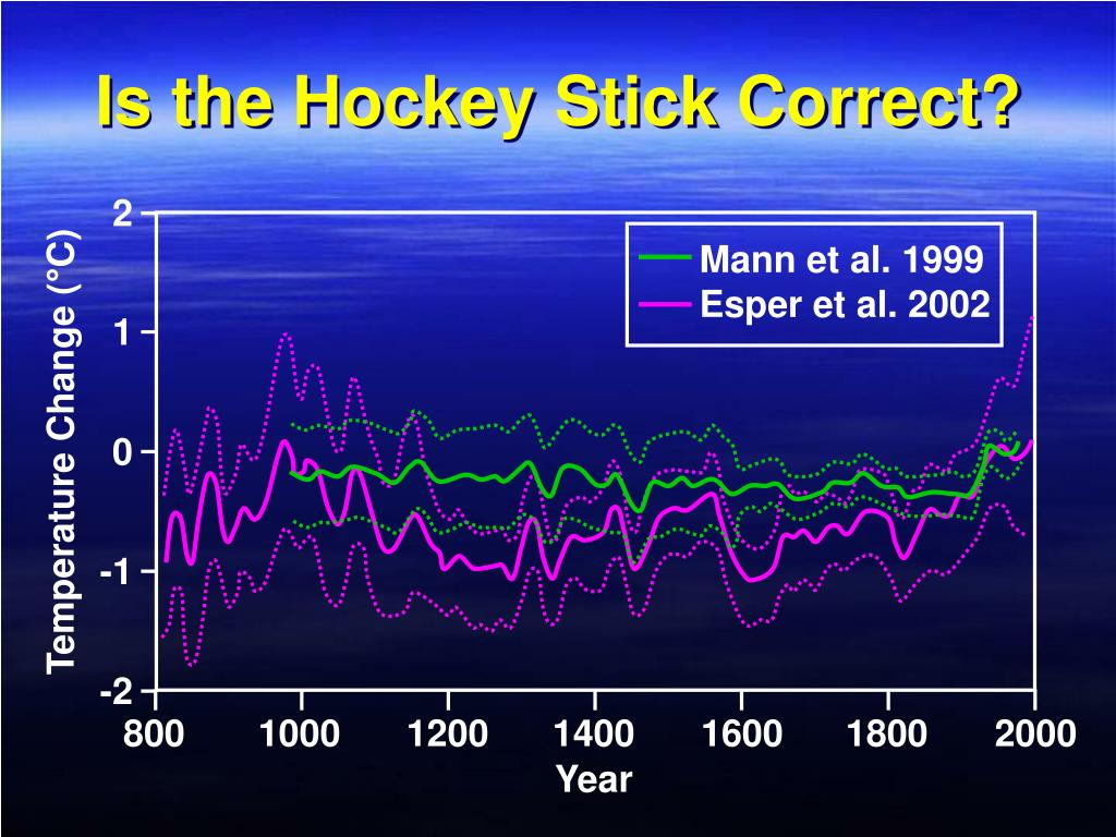 Is the Hockey Stick Correct?