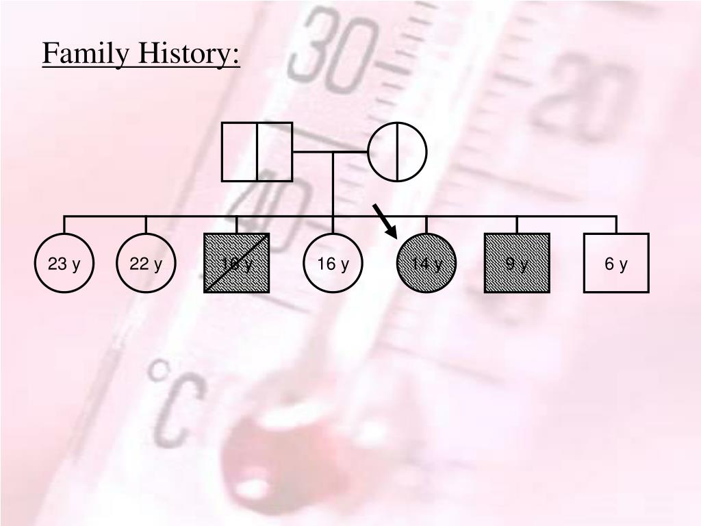 Family History: