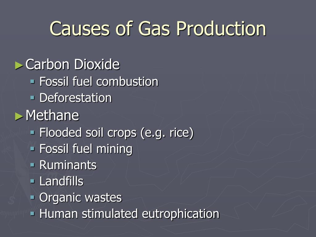 Causes of Gas Production