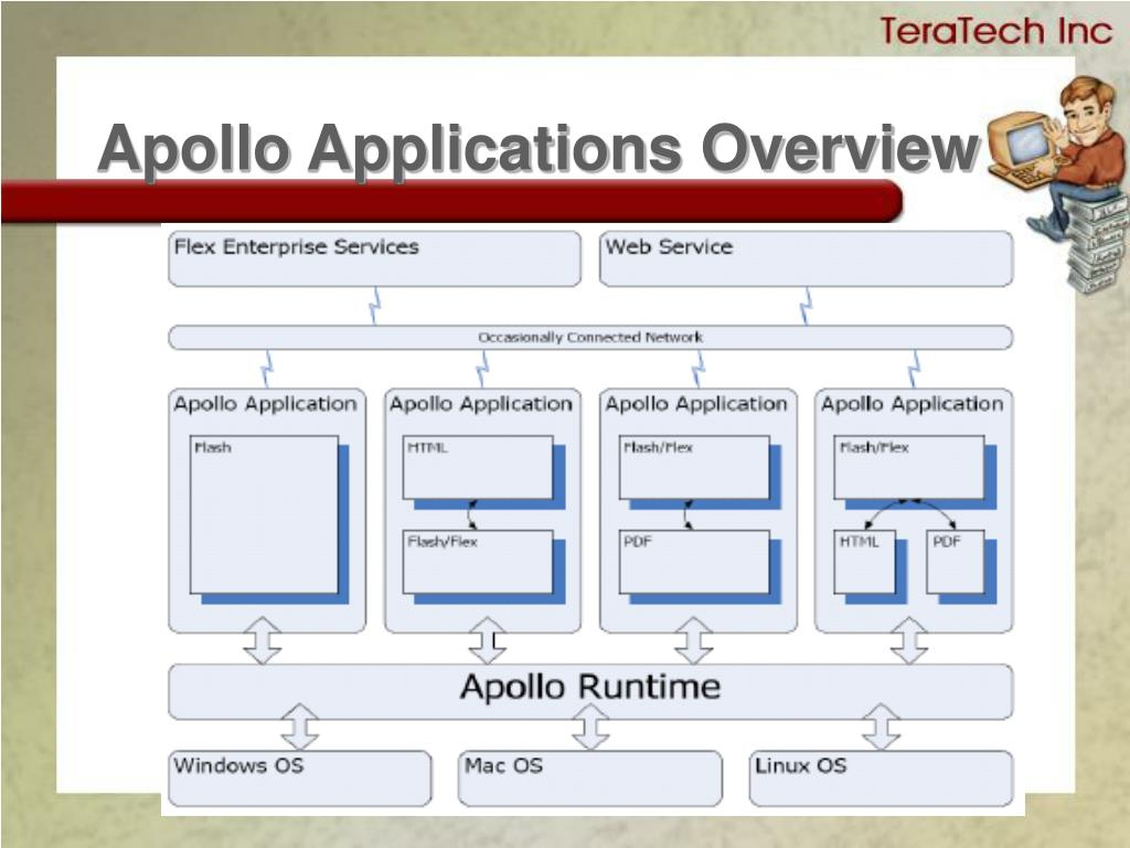Apollo Applications Overview