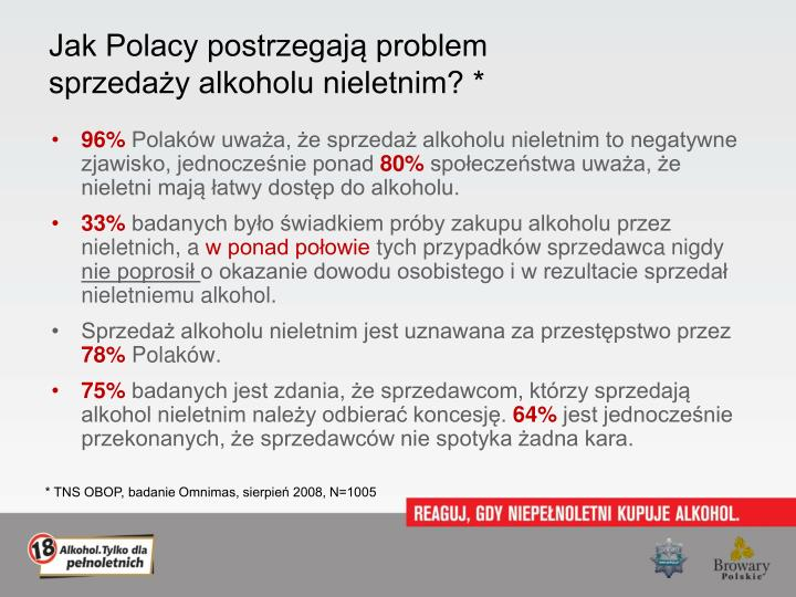Jak Polacy postrzegają problem sprzedaży alkoholu nieletnim? *