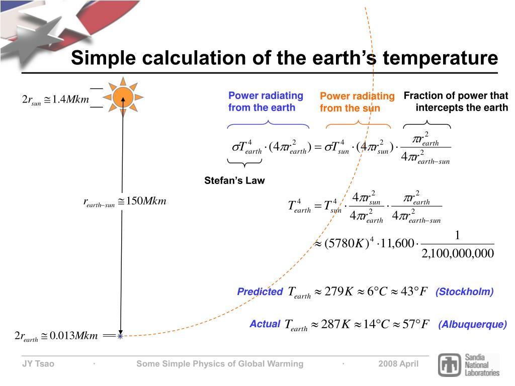 Simple calculation of the earth's temperature