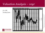 valuation analysis 10yr