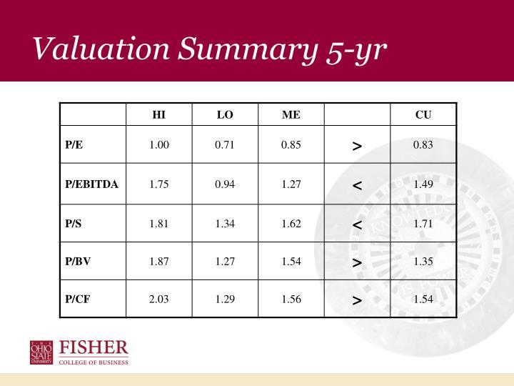 Valuation Summary 5-yr