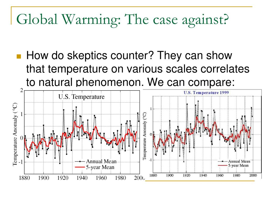 Global Warming: The case against?