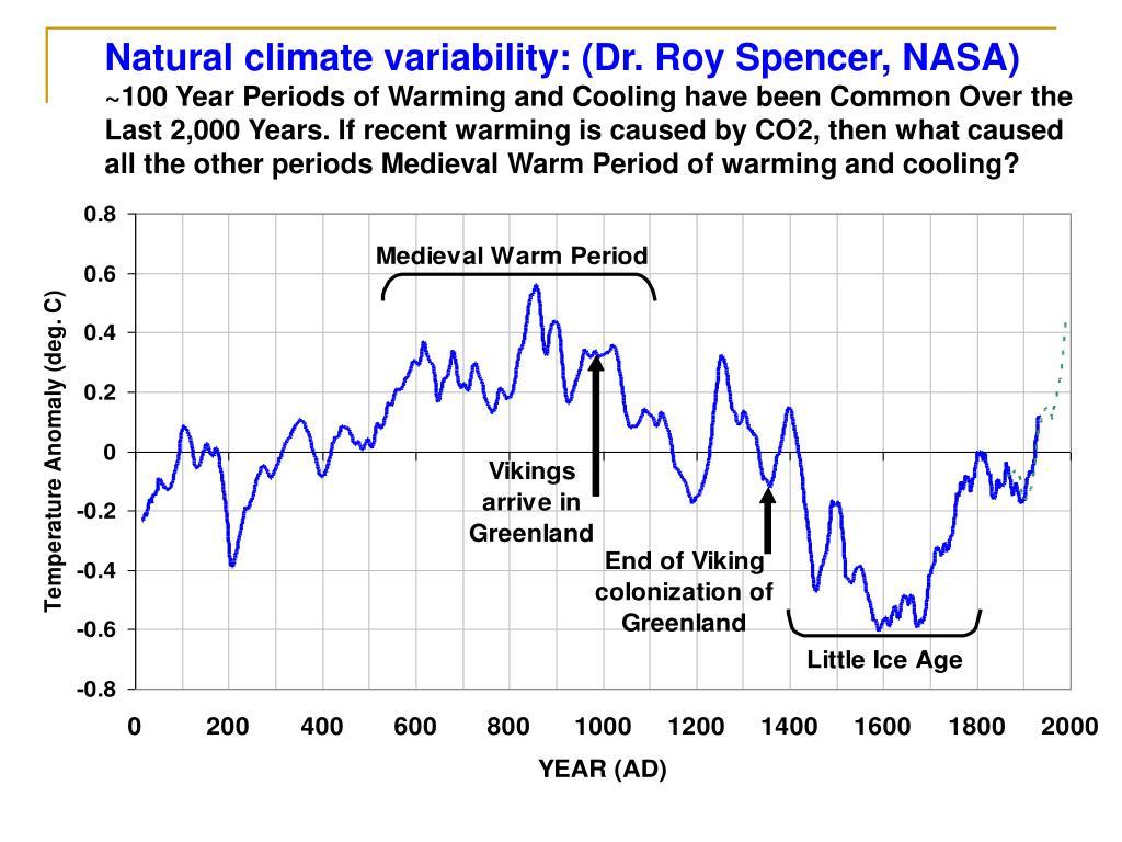 Natural climate variability: (Dr. Roy Spencer, NASA)