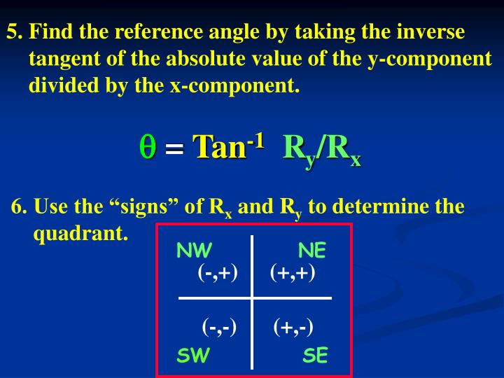 5. Find the reference angle by taking the inverse