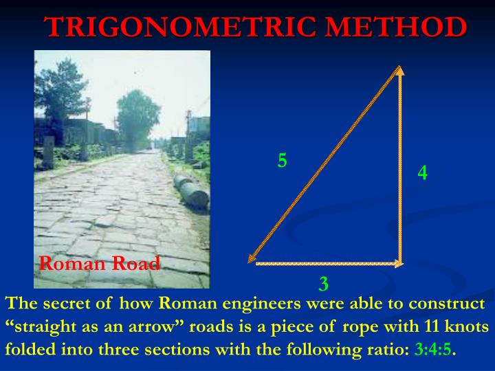 TRIGONOMETRIC METHOD