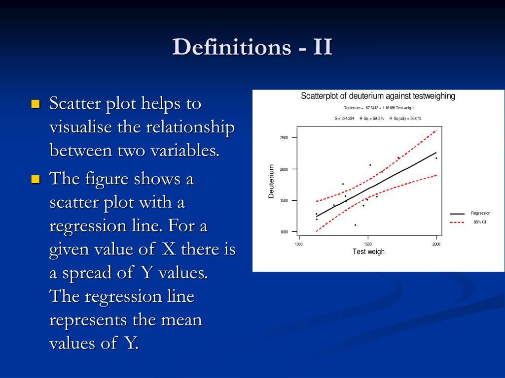 Definitions - II