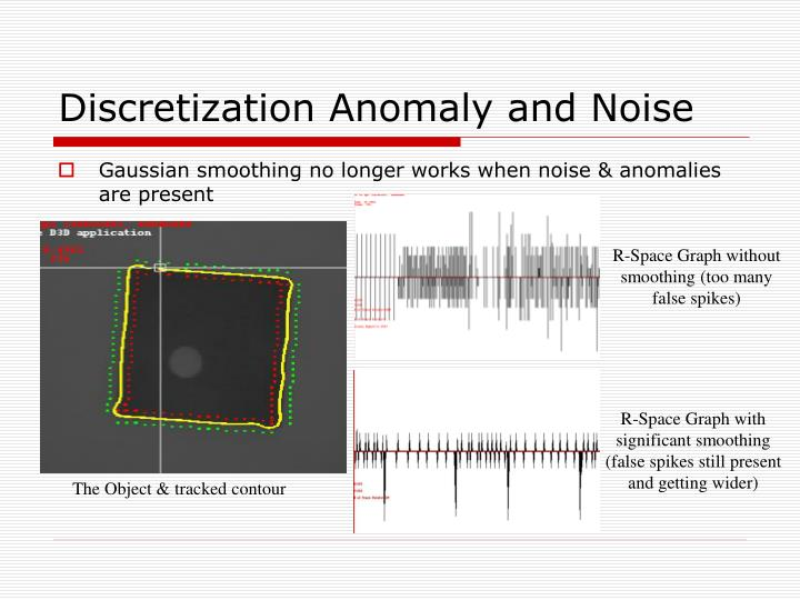 Discretization Anomaly and Noise