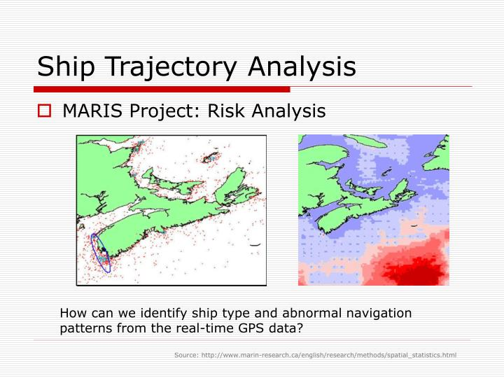 Ship Trajectory Analysis