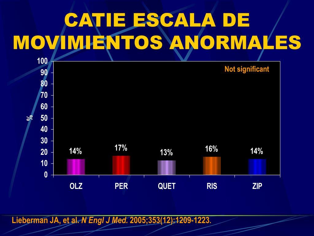 CATIE ESCALA DE MOVIMIENTOS ANORMALES
