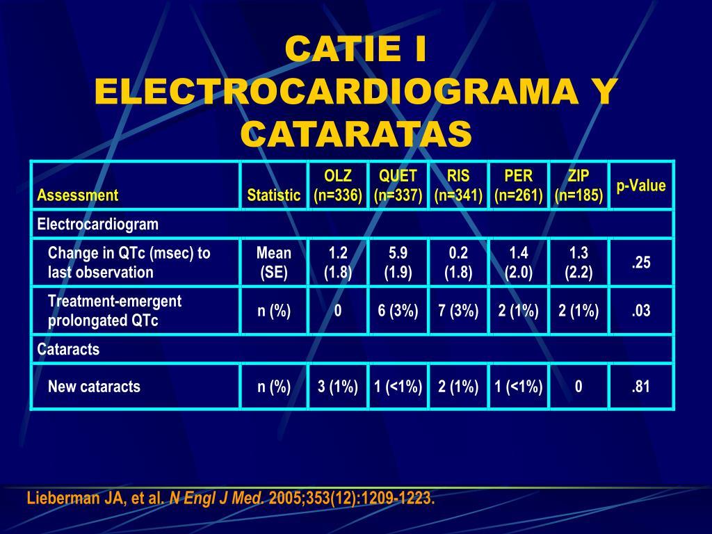 CATIE I ELECTROCARDIOGRAMA Y CATARATAS