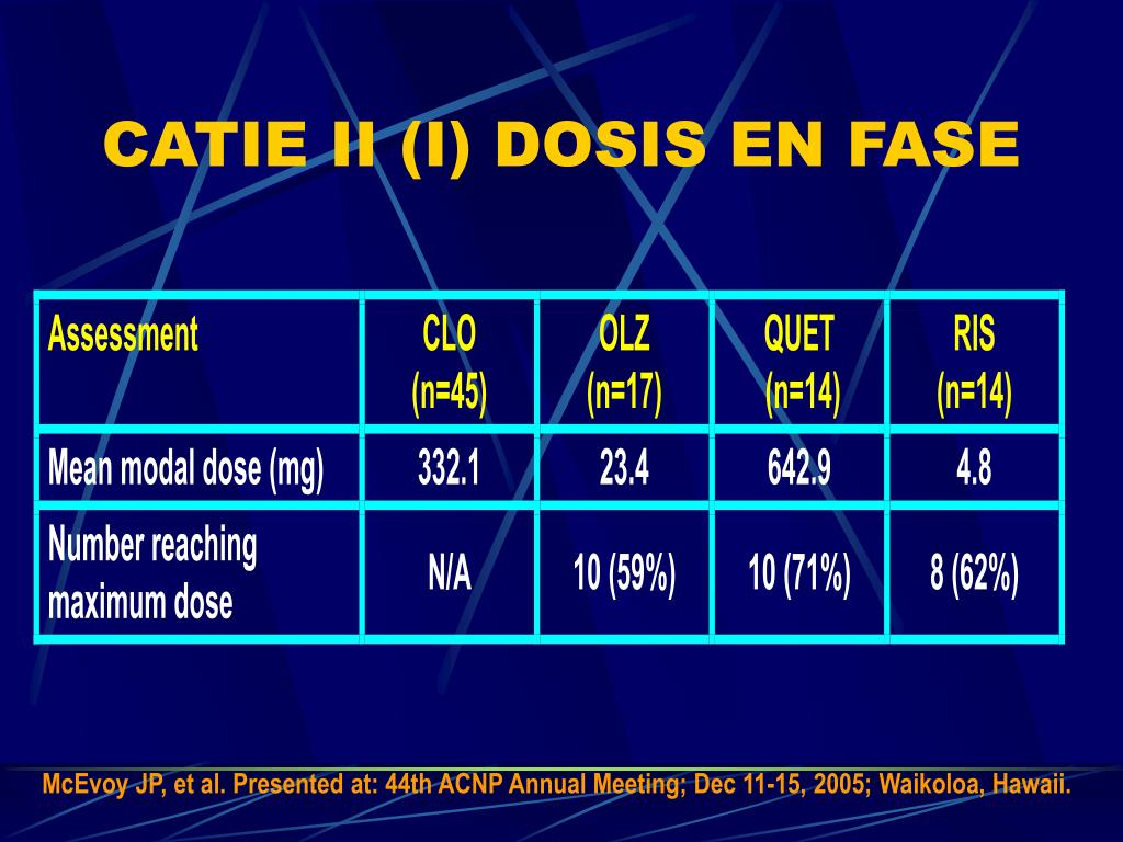 CATIE II (I) DOSIS EN FASE
