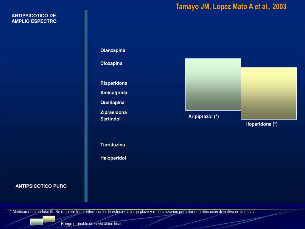 Tamayo JM, Lopez Mato A et al., 2003