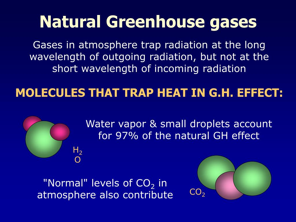MOLECULES THAT TRAP HEAT IN G.H. EFFECT: