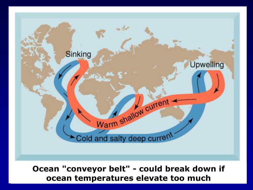 """Ocean """"conveyor belt"""" - could break down if"""