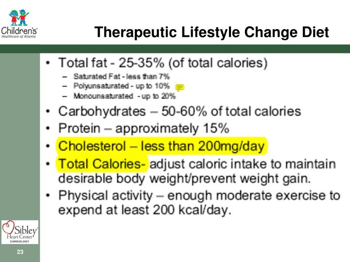 Therapeutic Lifestyle Change Diet