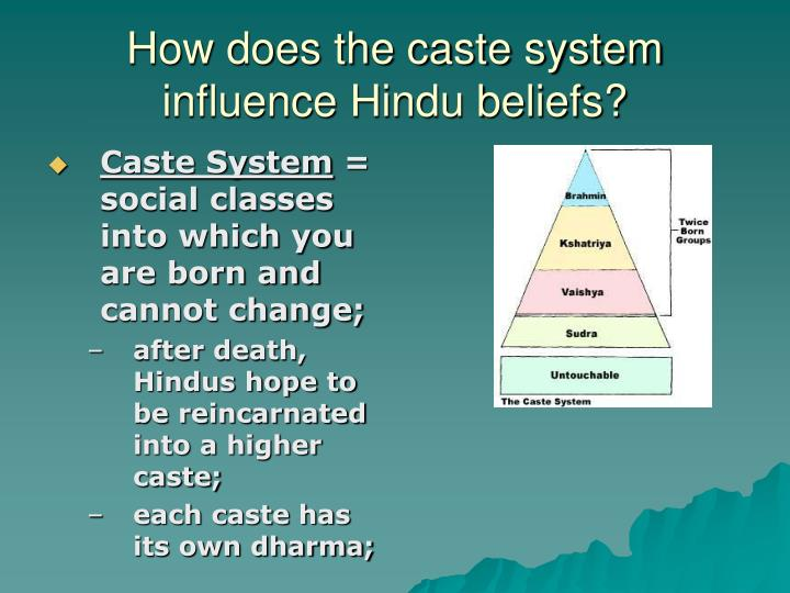 How does the caste system influence Hindu beliefs?