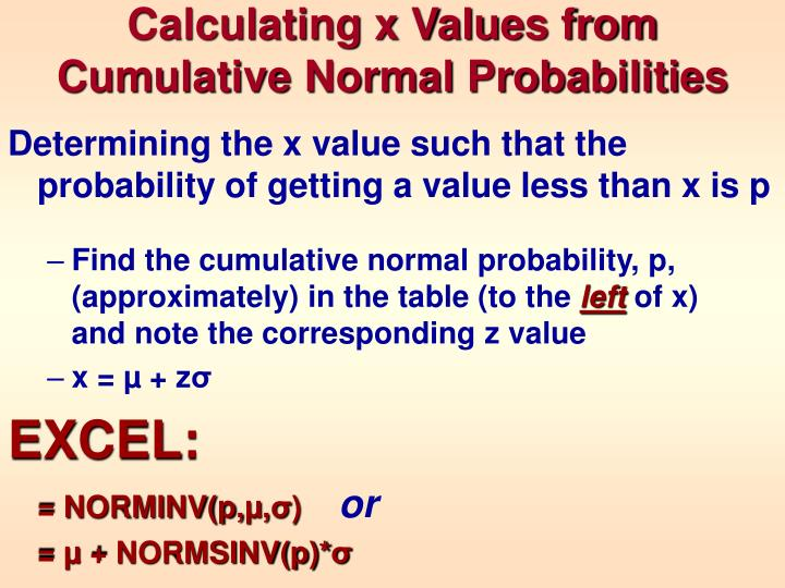Calculating x Values from Cumulative Normal Probabilities