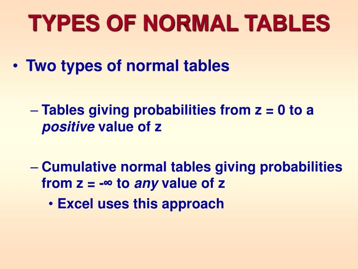 TYPES OF NORMAL TABLES