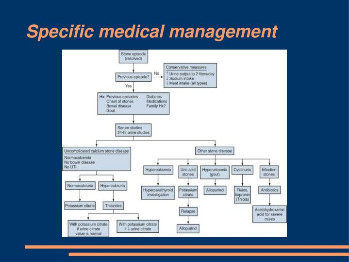 Specific medical management