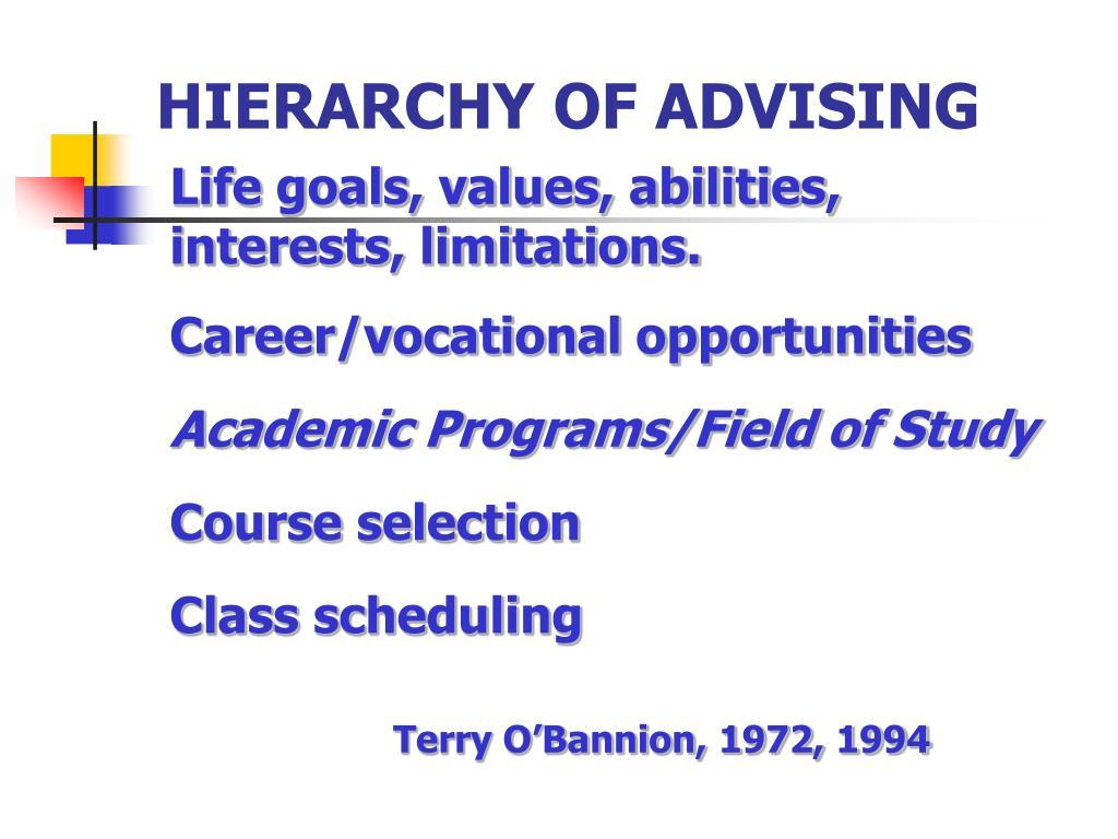 HIERARCHY OF ADVISING