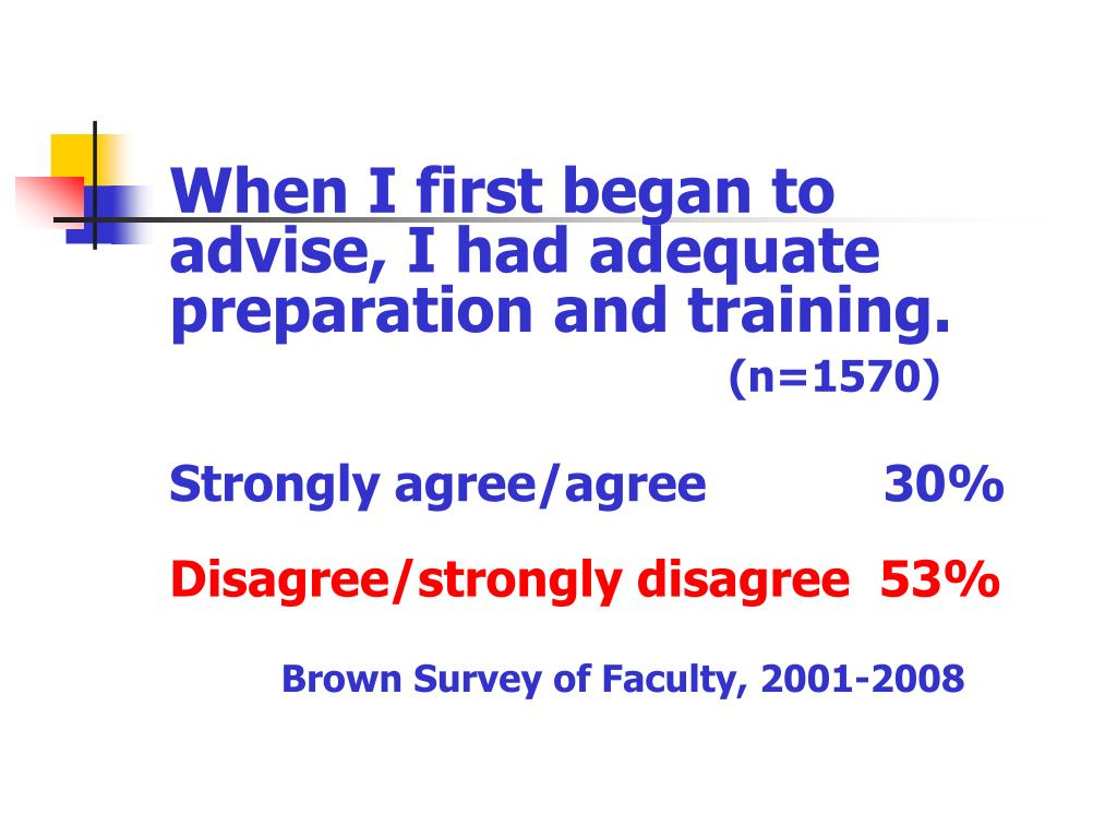 When I first began to advise, I had adequate preparation and training.