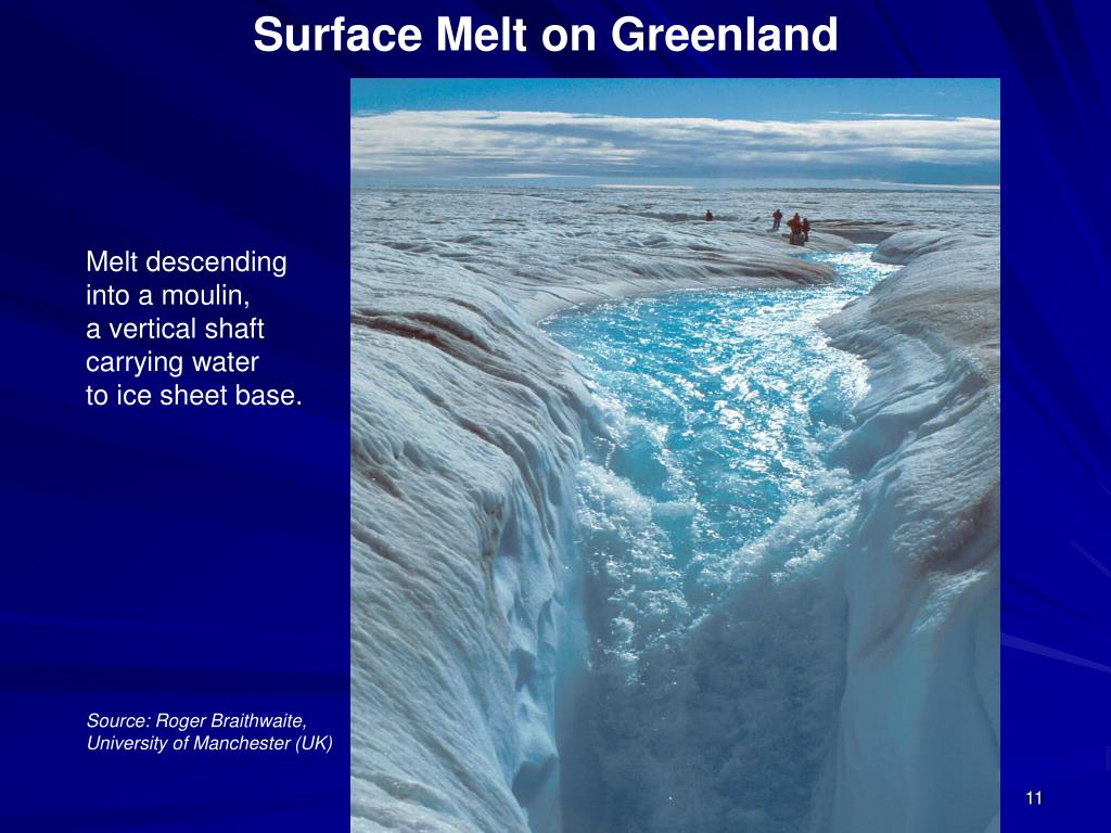 Surface Melt on Greenland